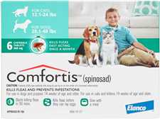 Comfortis Chewable Tablets