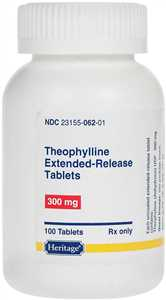 Theophylline Extended-Release Tablets for Dogs and Cats