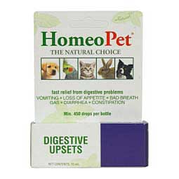 Digestive Upsets for Pets  HomeoPet